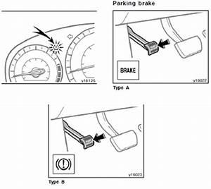 Reset low tire pressure warning light Toyota Sienna 2 ...