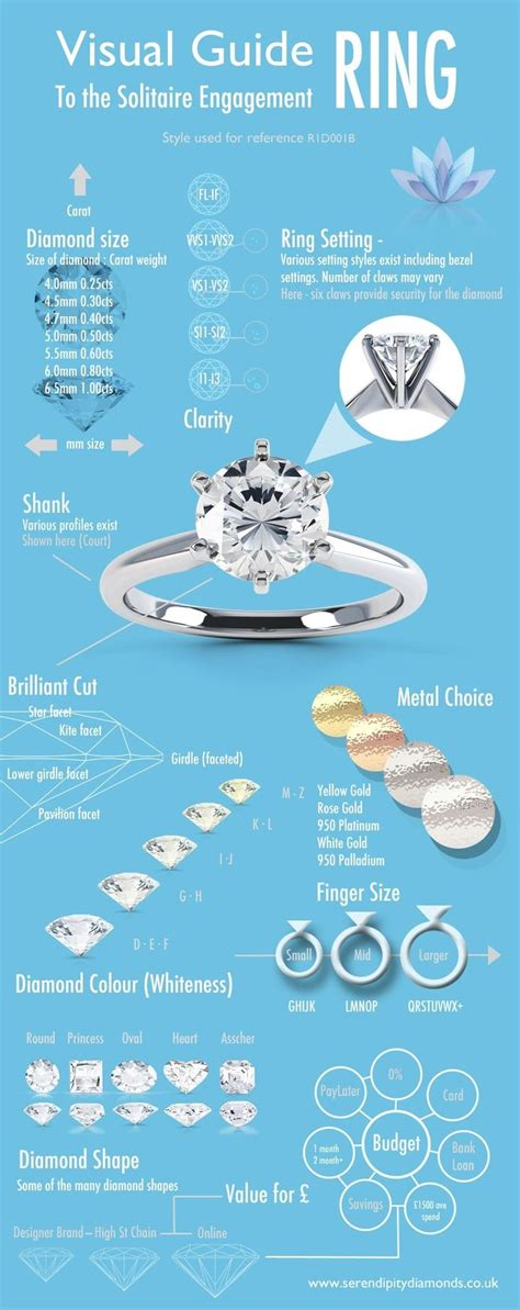 the most beautiful wedding rings guide to buying a