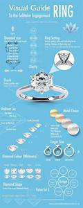 The most beautiful wedding rings guide to buying a for Wedding ring guide