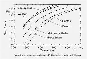 Massenanteil Berechnen : sfb 224 kapitel 3 1 ottomotoren gemischbildung ~ Themetempest.com Abrechnung