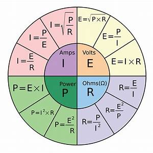 Diagram Of Ohm S Law