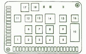 1996 Porsche 965 Engine Fuse Box Diagram  U2013 Auto Fuse Box