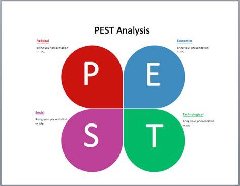 pest analysis diagram microsoft word templates