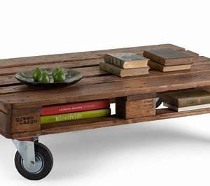 Fabriquer Une Table Basse En Palette : table basse en palette faire soi m me pour d corer le salon ~ Melissatoandfro.com Idées de Décoration