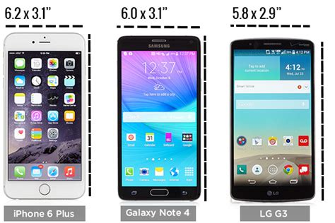 how many inches is the iphone 6 best smartphones december 2014