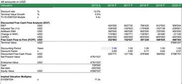 Balance Sheet Template Free Free Spreadsheet Templates Efinancialmodels
