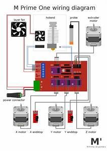 File M Prime One Wiring Diagram A4 Svg