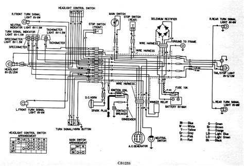 Wiring Diagrams Honda Cbs Motorcycle Electrical