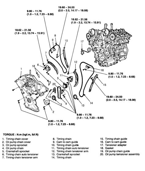 2010 Hyundai Santum Fe Engine Diagram by Hyundai Santa Fe V6 Timing Belt2007 Nissan Xterra Timing