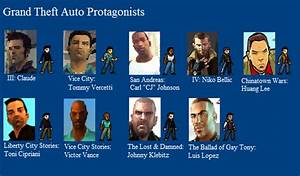 Grand Theft Auto Protagonists by LeeHatake93 on DeviantArt