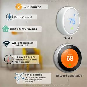 Nest 3 Thermostat Wiring Diagram Heat Pump With Emergency