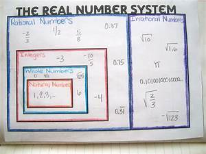 Real Number System Graphic Organizer And Interactive Notebook Pages