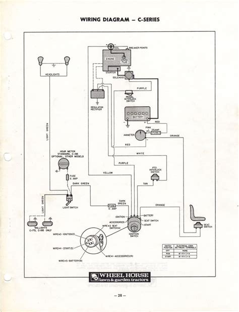 Wheel Wiring Diagram by 48 Best Wheel Images On Tractors Lawn