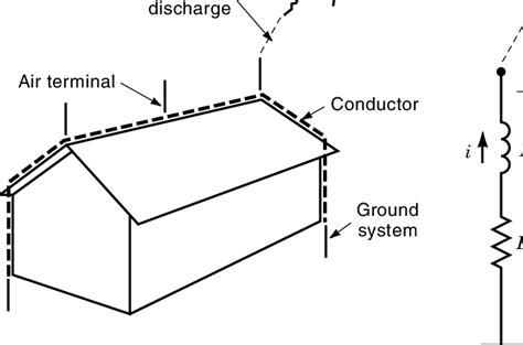 Diagram Of A Lightning Rod by A Sketch Of A Standard Lightning Protection System That