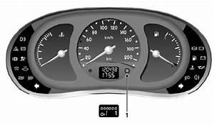 Voyant Kangoo : revue technique automobile renault kangoo tableau de bord instrument de tableau de bord ~ Gottalentnigeria.com Avis de Voitures