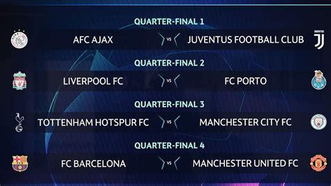 Juni vorgenommen, die begegnungen werden am 20./21. Champions League: Die Auslosung zum Viertelfinale jetzt im ...