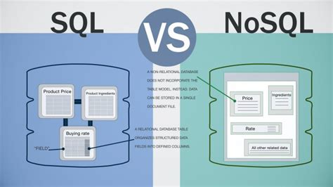 key differences  sql  nosql