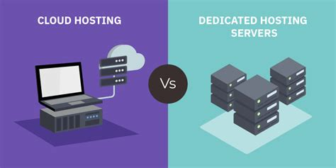 This is because, in addition to all of the usual threats that any hosting plan must face, a vps has a. Cloud Vs. Dedicated Hosting Server: Which Is Best For Your ...