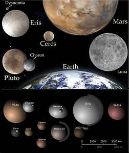 Eris Planet Color images