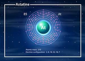Chemist Atom Of Astine Diagram Vector