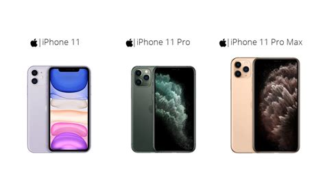 iphone pro iphone xs explaining differences