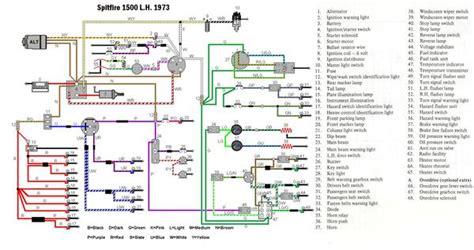 1969 Gt6 Wiring Diagram by 1974 Spitfire Wiring Diagram Spitfire Gt6 Forum