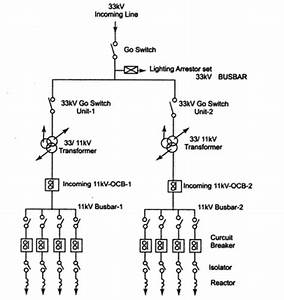 Wiring Diagram For Electric Substation