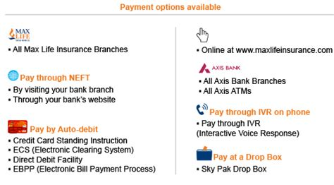 Premium i pay on monthly basis and the. Maxlife Insurance