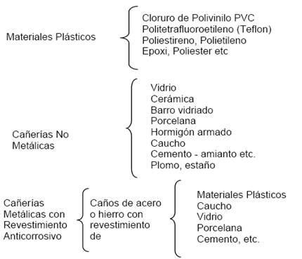 estudio desgaste prematuro en tuber 237 as sistema de emulsi 243 n monografias