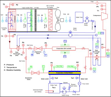 Air System Schematic by Schematic Diagram Of The Air Conditioning System With