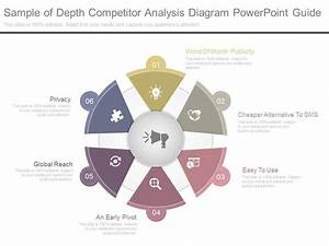 A Sample Of Depth Competitor Analysis Diagram Powerpoint