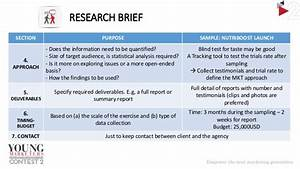 Young marketers elite 2013 assignment 21 phuong vi for Marketing research brief template