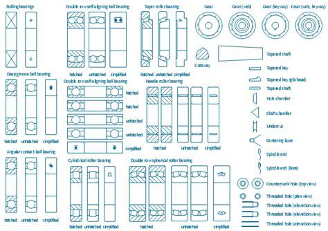 design elements bearings