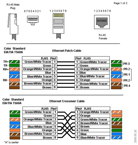 ethernet cables rj45 colors crossover b b electronics