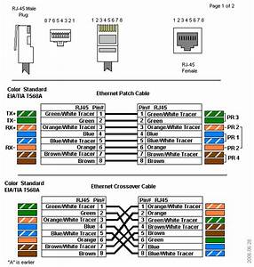 Rj45 Ethernet Cable Guide