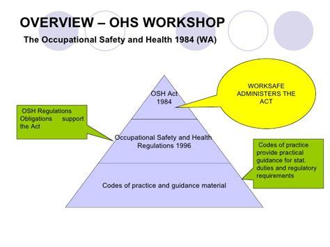 occupation safety health
