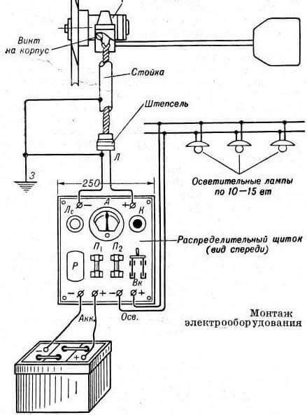 Калькулятор расчета прогнозируемой мощности ветрогенератора с пояснениями