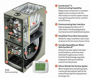 Trane Xe90 Troubleshooting