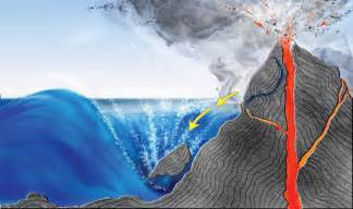 How Volcanoes Cause Tsunamis