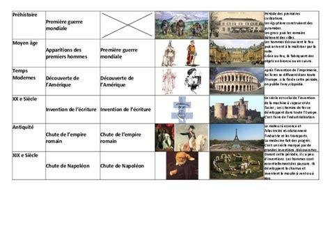 histoire ce2 cm1 cm2 la frise chronologique au cycle 3 pr 233 histoire antiquit 233 moyen 226 ge