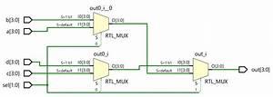 4x1 Mux Logic Diagram