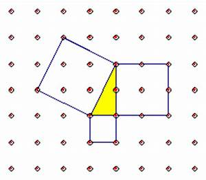 Tilted Squares And Right Triangles