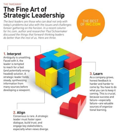 images  leadership leadership  pinterest