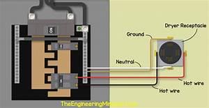 240v-dryer-receptacle