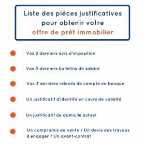 Delai Reponse Banque Pour Pret Immobilier : combien de temps pour recevoir une offre de pr t ~ Maxctalentgroup.com Avis de Voitures