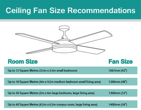 how do you measure a ceiling fan what size ceiling fan do i need learn posts at bright