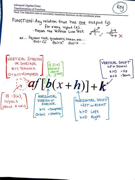 class  notes maths permutation combination