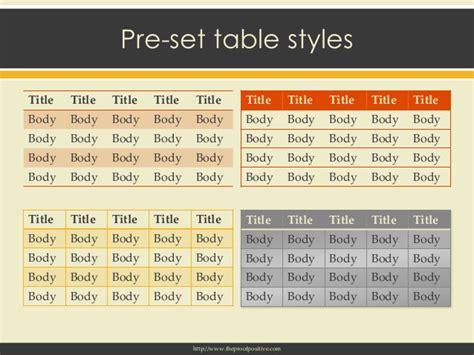 table creation conversion modification formatting