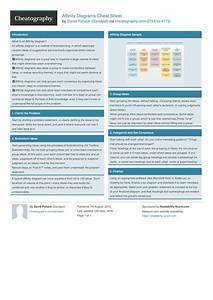 Affinity Diagrams Cheat Sheet By Davidpol - Download Free From Cheatography