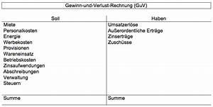 Guv Rechnung Beispiel : guv rechnung vorlage jahresabschluss verein muster guv ~ Haus.voiturepedia.club Haus und Dekorationen